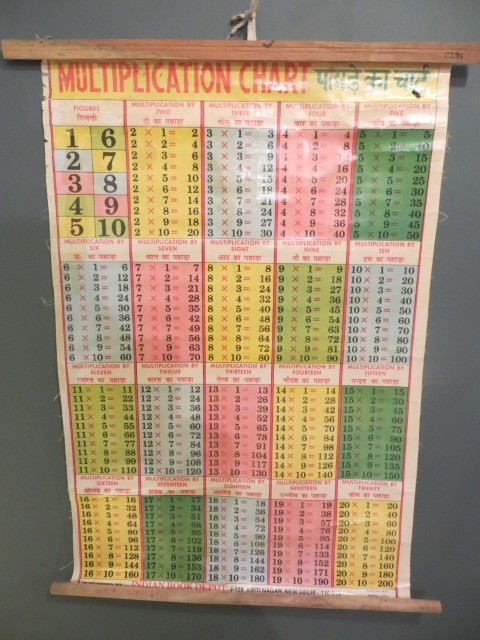 Indian Chart. Vintage Chart. Multiplication Tables. Free U.K.